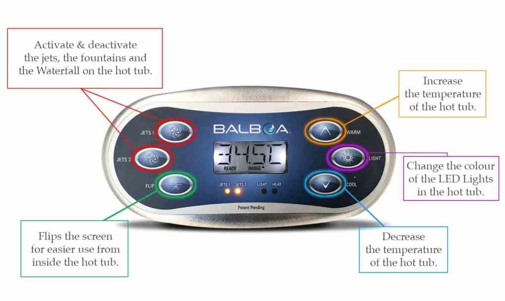 Balboa Control System details