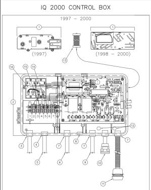 71485 TR IQ2000 Control Box 19982000