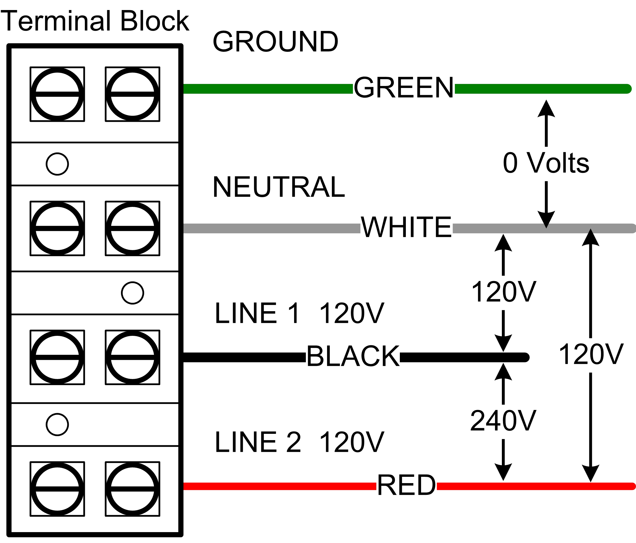 220 Volt Wiring Diagram 4 Wire