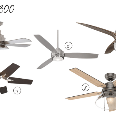 Affordable and Attractive Ceiling Fans for Any Budget