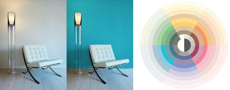 Come il colore influenza la luce e Cerchio Interni Chreon