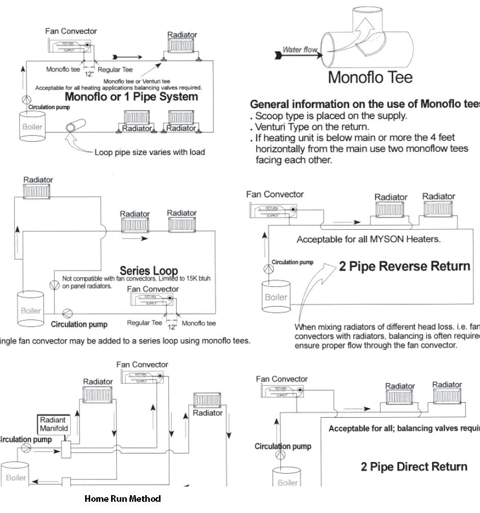 Honeywell 28mm 3 port valve wiring diagram best wiring diagram 2017 honeywell v4043h1056 wiring diagram diagrams honeywell 28mm 3 port valve asfbconference2016 Choice Image