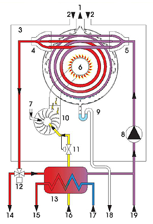 embassy onexinsidel?resize=300%2C438 for a john deere lx173 wiring diagram john deere la165 wiring  at bakdesigns.co