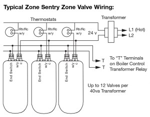 Wire Diagram for Taco Zone Valves for Hydronic Heating Systems