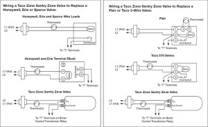 Wire Diagram for Taco Zone Valves for Hydronic Heating Systems
