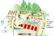 日南大建の新規事業のイメージ