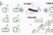 集合住宅の最適配置を自動検証