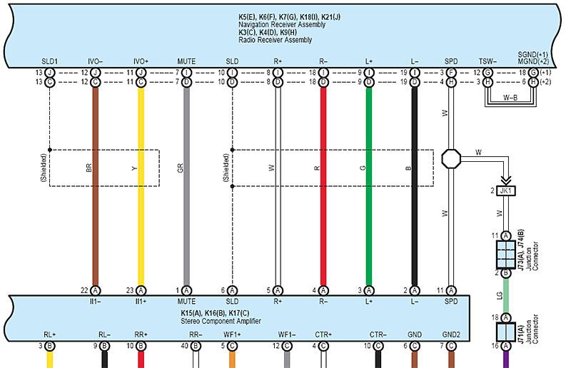 wonderful toyota jbl wire harness diagram photos electrical Toyota Tundra JBL Stereo Diagram  2010 Tundra Radio Wiring Diagram Sony Stereo Wire Harness Diagram 2012 Toyota Stereo Wire Colors