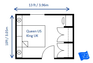 Typical Square Footage Of A Master Bedroom