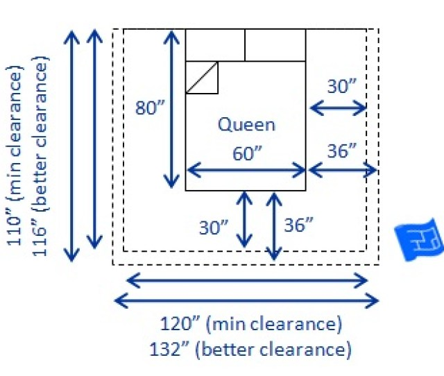 Us Queen Bed Dimensions And Clearances