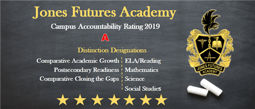 Jones Futures Academy