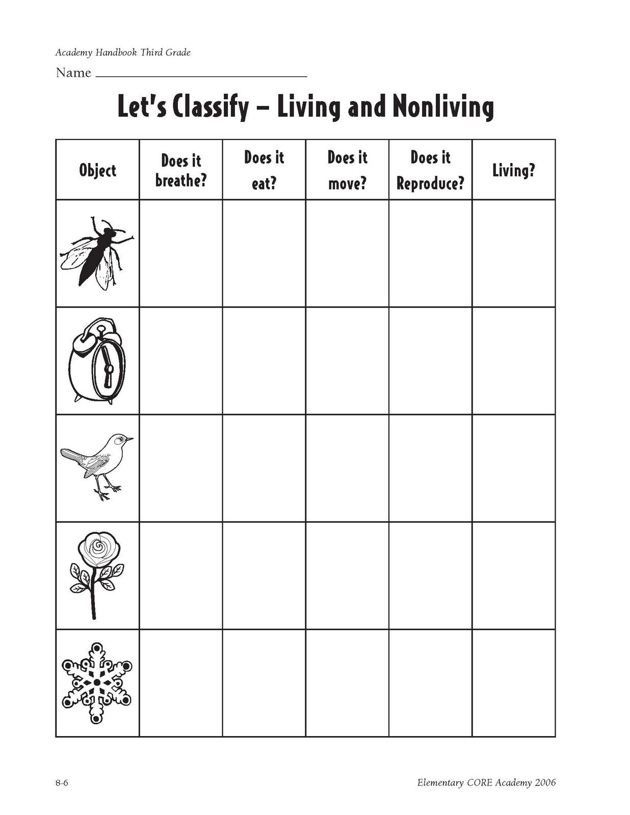 Clification Of Living Things Worksheets Kindergarten And