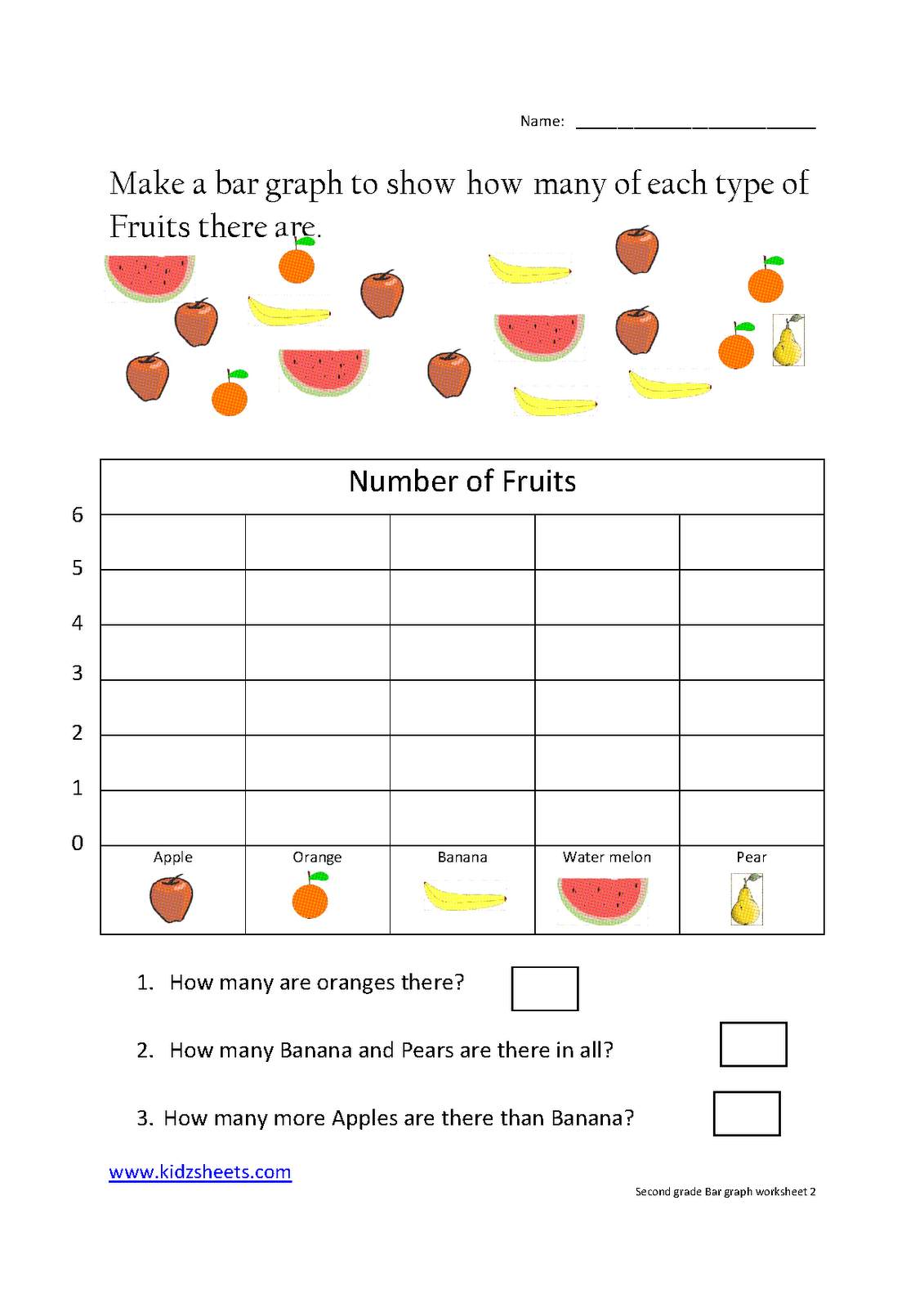 Bar Graph Worksheets For 1st Grade