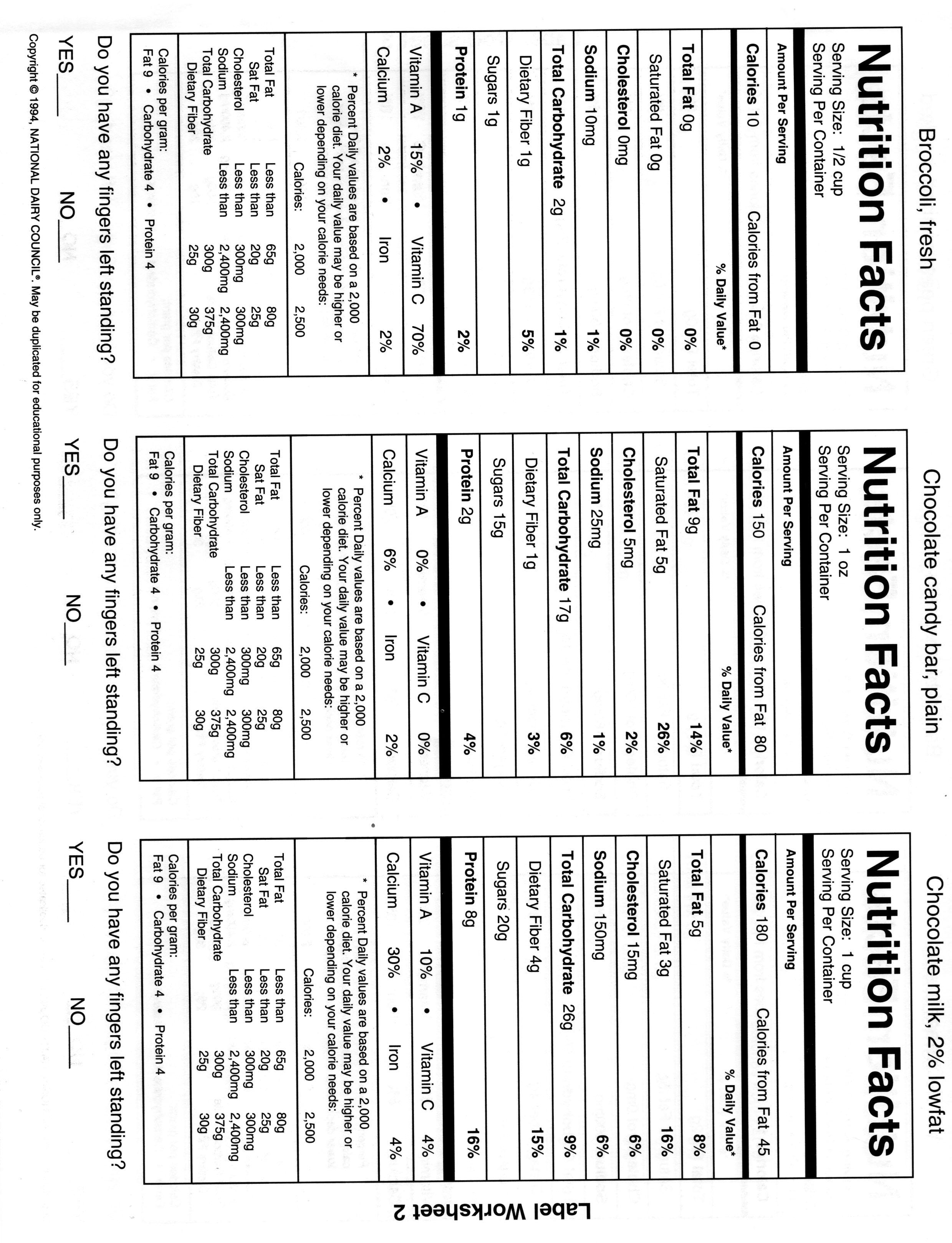 Blank Food Label Worksheet