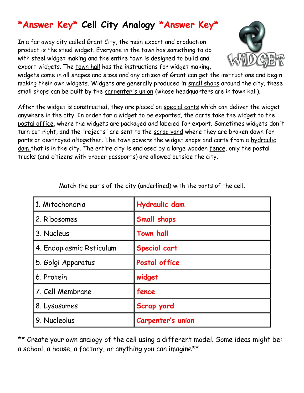 Cell Cityogy Worksheet Answers Free Worksheets Samples