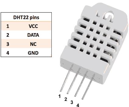 DHT22-PinOut