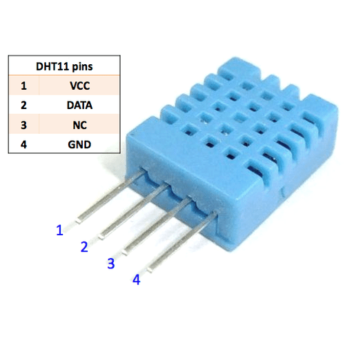 dht-11-pin-out