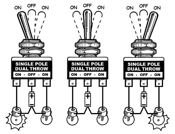 how to ware toggle switch wiring diagram electrical - facbooik, Wiring diagram