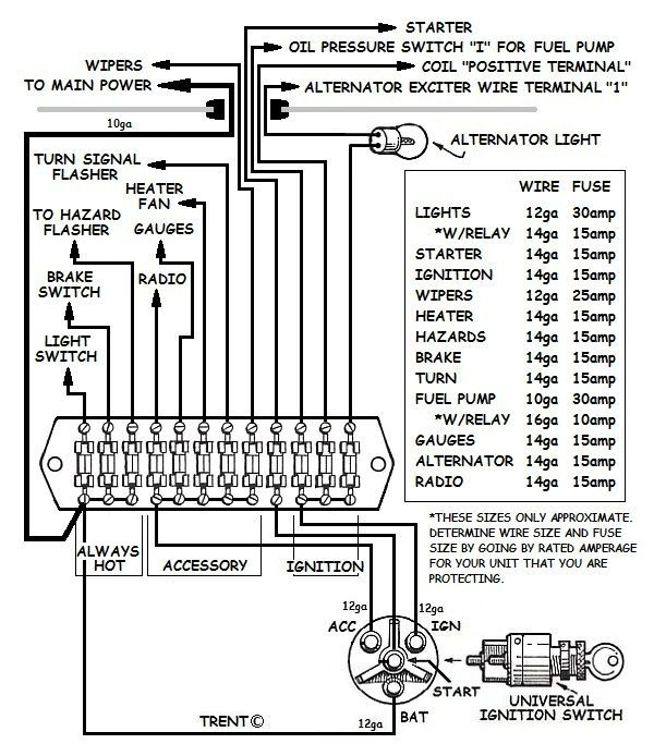 Street Rod Turn Signal Wiring Diagram Wiring Diagram – Universal Turn Signal Wiring Diagram