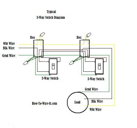 3 way switch wiring diagram power into