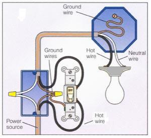 Wiring a 2Way Switch