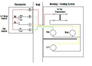 Wire A Thermostat