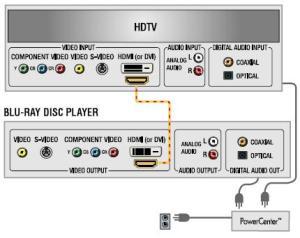 Bluray disc player Diagram