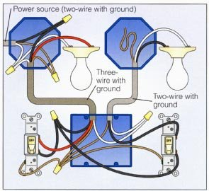 wiring lights and outlets on same circuit diagram wiring diagrams wiring diagrams for household light switches do it yourself help figure 1b multiple electrical outlets