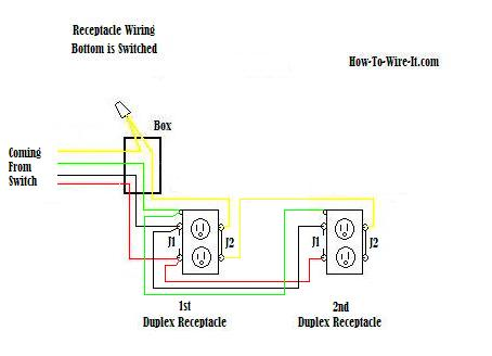 wiring diagram of socket outlet  enthusiast wiring diagrams •