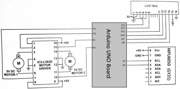 DC Motor Control using MPU6050 Gyro/Accelerometer Sensor