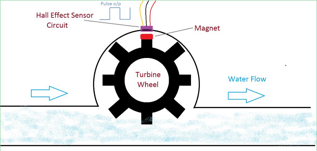water flow meter wiring diagrams wiring diagram g11 flow meter symbol water flow sensor arduino tutorial