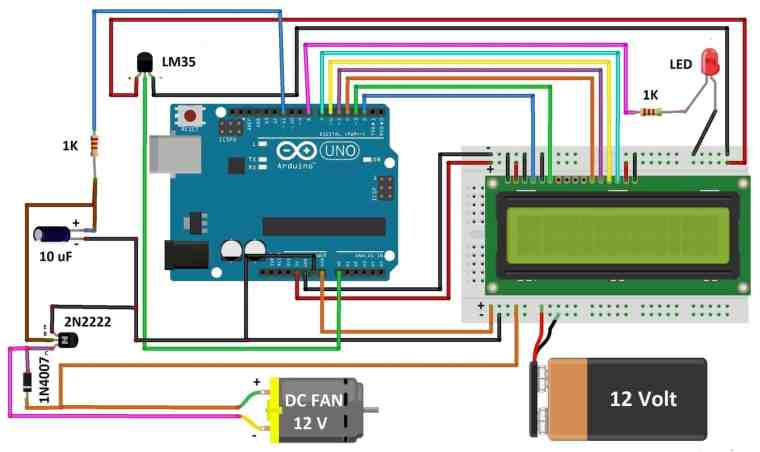 Temperature Based Fan Speed Control  U0026 Monitoring With Arduino