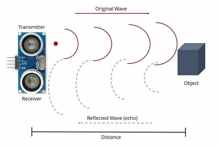 Distance Measurement Using Arduino & HC-SR04