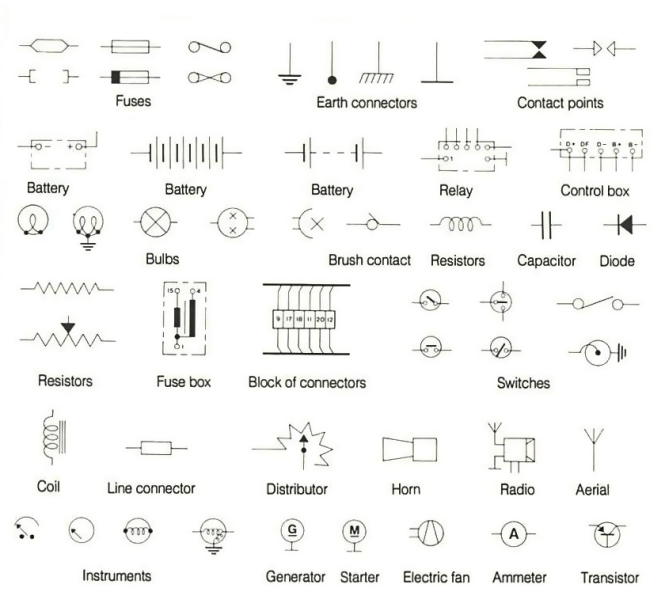 Wiring Diagram Symbols Car : Wiring diagram symbol legend the