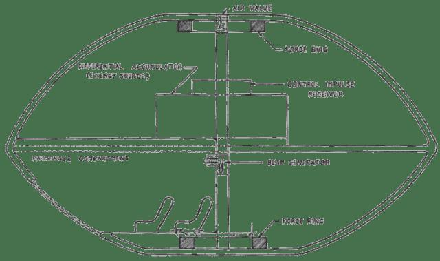 martian ship