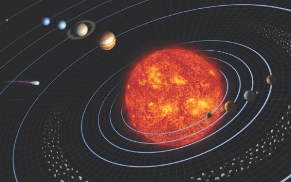 Do all planets and asteroids in our Solar System orbit in ...