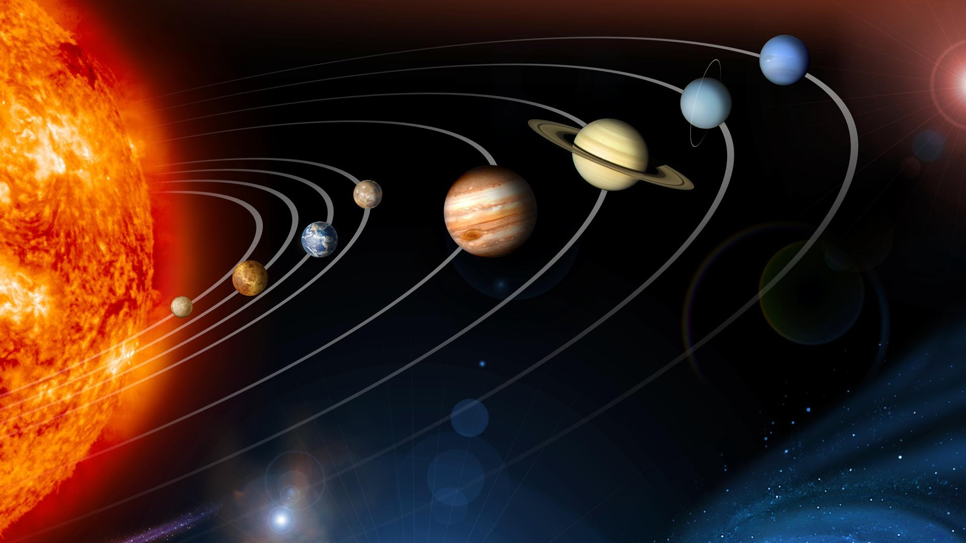 Top 5 Facts The Solar System How It Works
