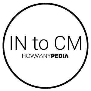 howmanypedia