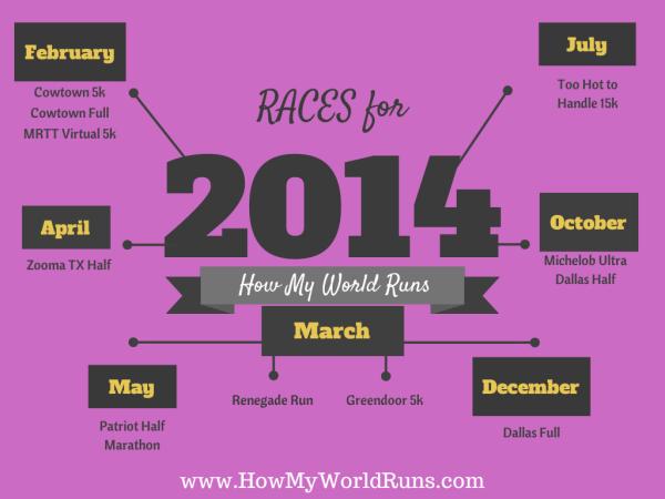 RACES 2014