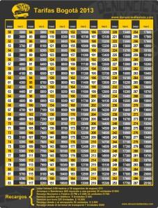 Bogota taxi tariff