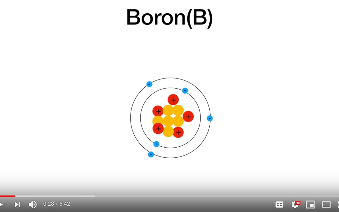 Boron Video