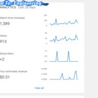 How much Money I make on YouTube!
