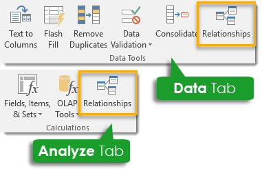 How-To-Create-Table-Relationships-Create-Relationship-from-the-Ribbon-Analyze-or-Data-Tab How To Create Table Relationships