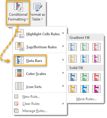 How-to-Add-Data-Bars 101 Advanced Pivot Table Tips And Tricks You Need To Know