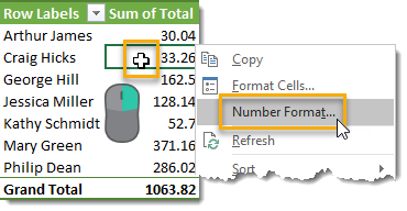 Number-Formats-in-Pivot-Tables 101 Advanced Pivot Table Tips And Tricks You Need To Know