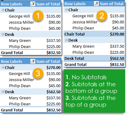 Pivot-Table-Subtotals 101 Advanced Pivot Table Tips And Tricks You Need To Know