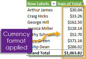 Pivot-Table-with-Currency-Format-Applied 101 Advanced Pivot Table Tips And Tricks You Need To Know