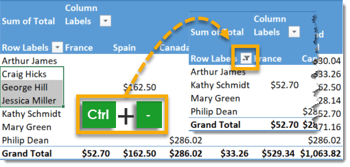 Remove-Items-From-A-Filter-Using-A-Keyboard-Shortcut 101 Advanced Pivot Table Tips And Tricks You Need To Know