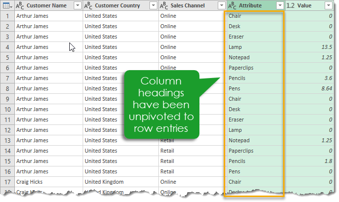Query-Editor-Preview-of-Unpivoted-Data How To Unpivot Data With Power Query