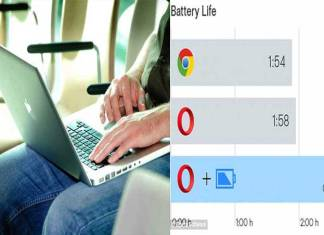 save battery power of Laptops